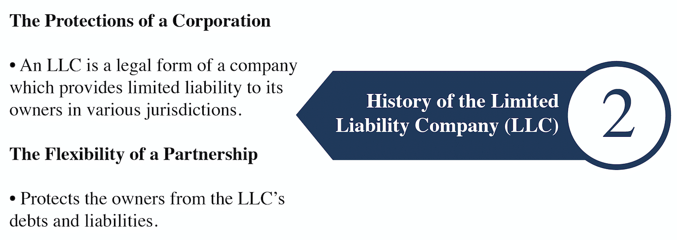 What Is A Limited Liability Company LLC How Can Business Owners - Corporation legal form